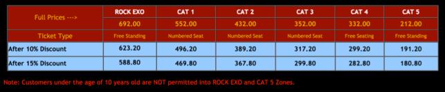 EXO prices